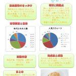 6_dessert1