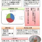 9_food1
